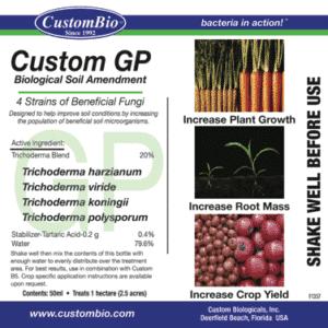 Custom GP